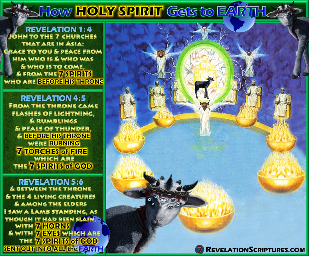 God's Throne, YHWH's Throne, Heaven, Revelation 4,Revelation 5, Revelation Chapter 4, Revelation Chapter 5,Book of Revelation,Apocalypse,Revelation of Jesus Christ,7 Spirits,Before His throne,around His throne,7 Torches of Fire,7 Lamps of Fire,7 Spirits of God,Lamb,slain,Jesus,Yeshua,7 Horns,7Eyes,sent out into the Earth,24 Elders,4 Beasts,4 living creatures,Holy spirit,spirit,Revelation 4:5,Revelation 1:4,Revelation 5:6