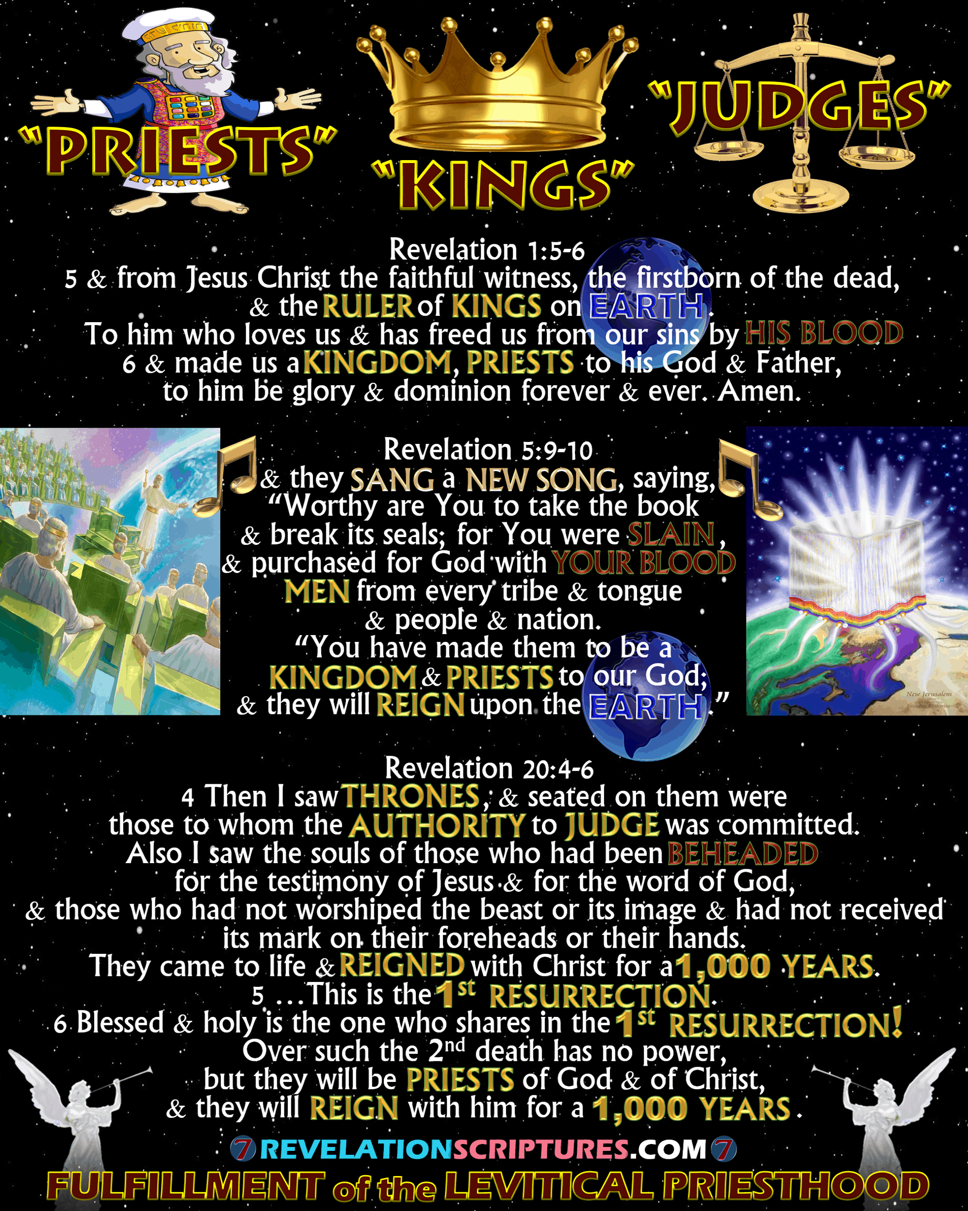 Priests,kings,judges,priest,king,judge,ruler of Kings on earth,revelation 1:5,Revelation 1:6,kingdom,priests to God,sang,new song,blood,slain,reign on the earth,thrones,authority to judge,earth,beheaded,beast,image mark,1000 years,thousand years,1st resurrection,first resurrection,2nd death second death,priests of God & Christ,fulfillment of levitical priesthood,levy priests,new Jerusalem,144000