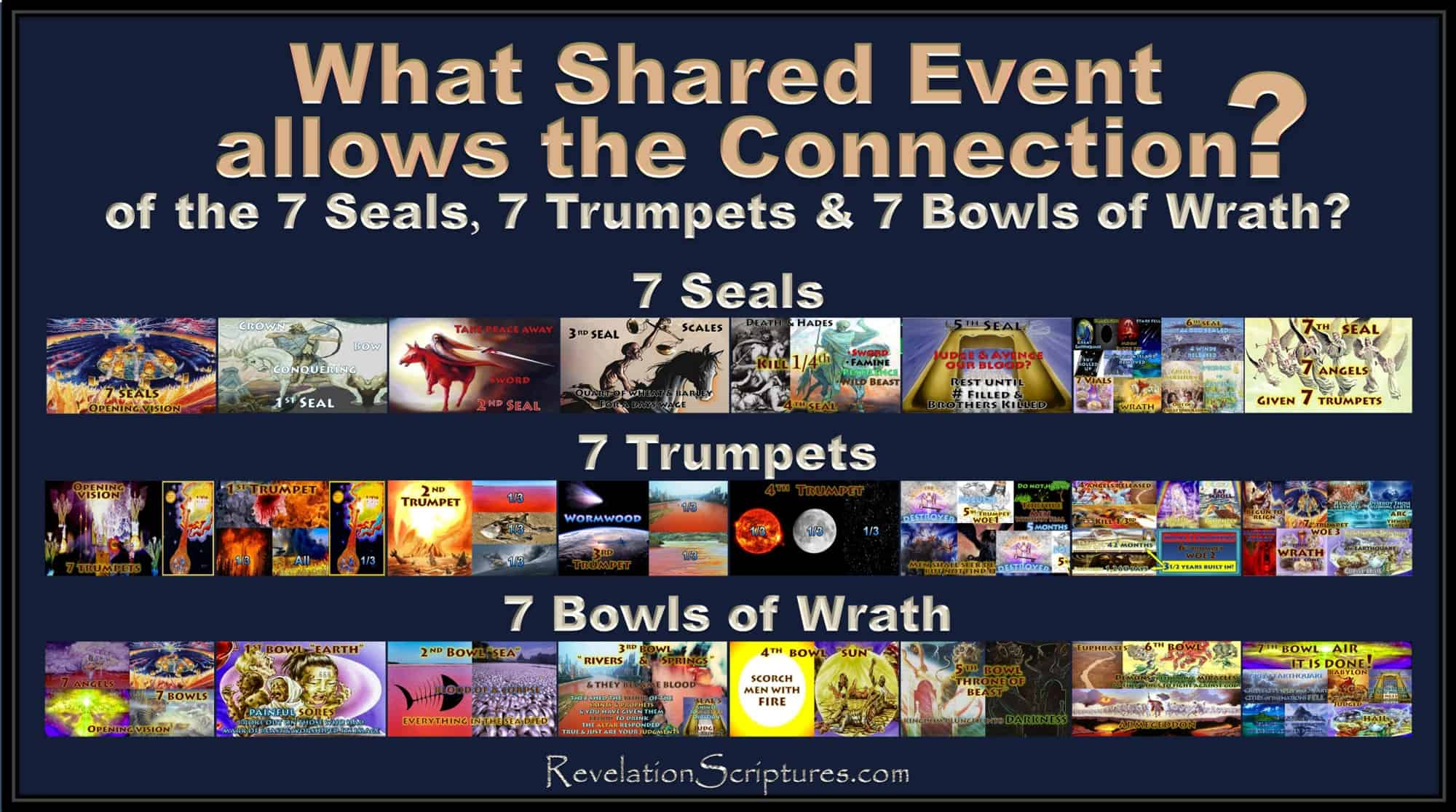 Book of Revelation,the Book of Revelation,7 Seals,7 Trumpets,7 Bowls of Wrath, how to connect,connecting 7 Seals to 7 Trumpets,Connecting 7 Seals to 7 Bowls of Wrath,Connecting 7 Seals to 7 Trumpets to 7 Bowls of Wrath,How to connect the timelines of Revelation,connecting the timelines of Revelation,connecting the events of Revelation
