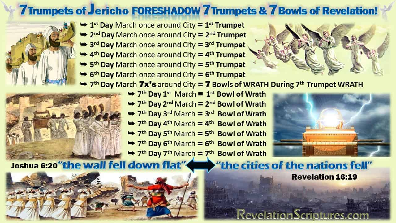 7 Trumpets of Revelation,Seven Trumpets,7th Bowl of Wrath,7th Trumpet Wrath,7th Vial of Wrath,7 Trumpets Revelation,Foreshadow,7 Trumpets Joshua,7 Trumpets, Jericho,walls came tumbling down,walls collapse,walls fell,walls crumbled,7 days,once around city,arc,arc of the covenant,shout,blast,7th day,7 times around city,march around city,7th Trumpet,cities of the nations fell,cities of the nations collapse,mega earthquake,mega quake
